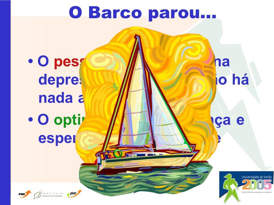 O Barco parou… O pessimista afunda-se na depressão e acha que não há nada a fazer O optimista tem esperança e espera que o vento mude