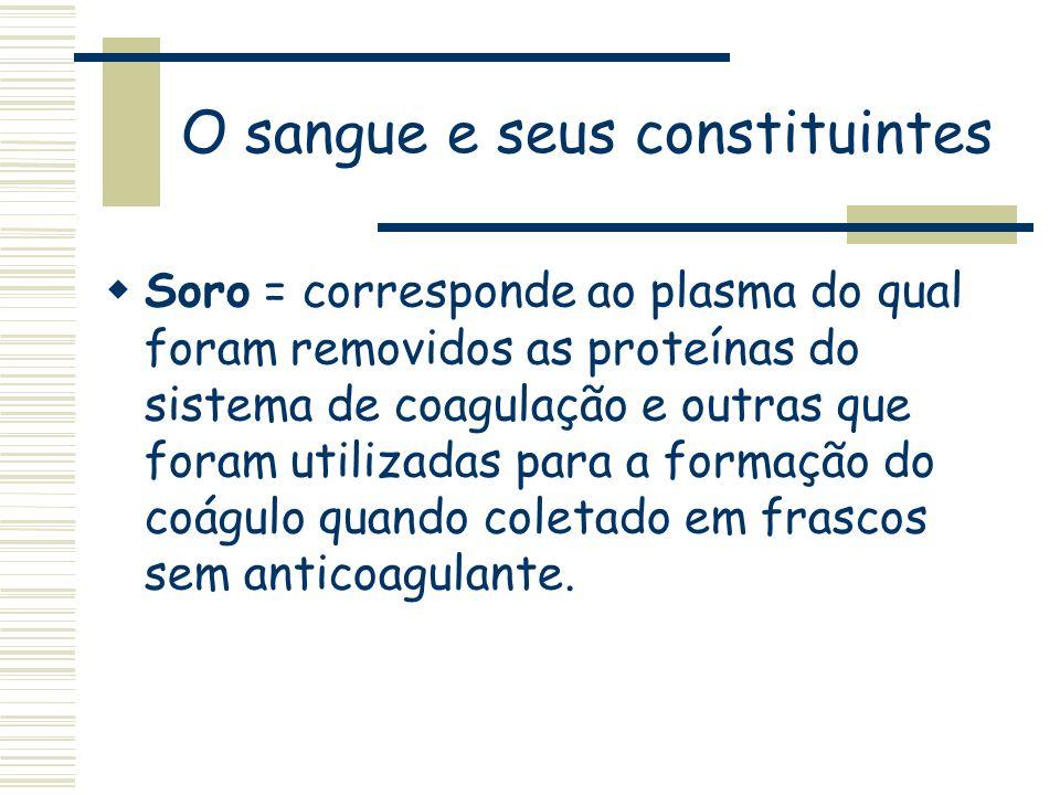 O sangue e seus constituintes Soro = corresponde ao plasma do qual foram removidos as proteínas do sistema de coagulação e outras que foram utilizadas