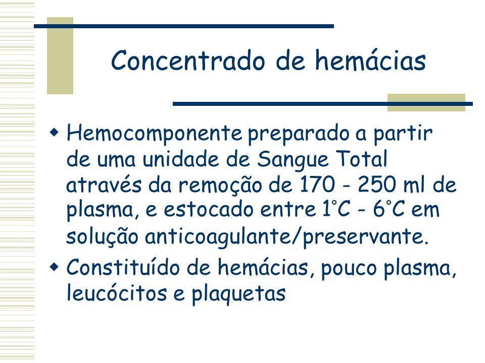 Concentrado de hemácias Hemocomponente preparado a partir de uma unidade de Sangue Total através da remoção de 170 - 250 ml de plasma, e estocado entr