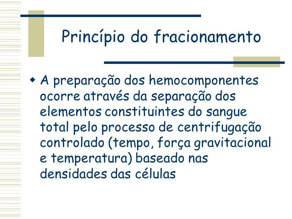 Princípio do fracionamento A preparação dos hemocomponentes ocorre através da separação dos elementos constituintes do sangue total pelo processo de c