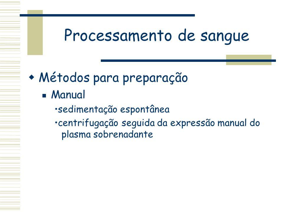 Processamento de sangue Métodos para preparação Manual sedimentação espontânea centrifugação seguida da expressão manual do plasma sobrenadante