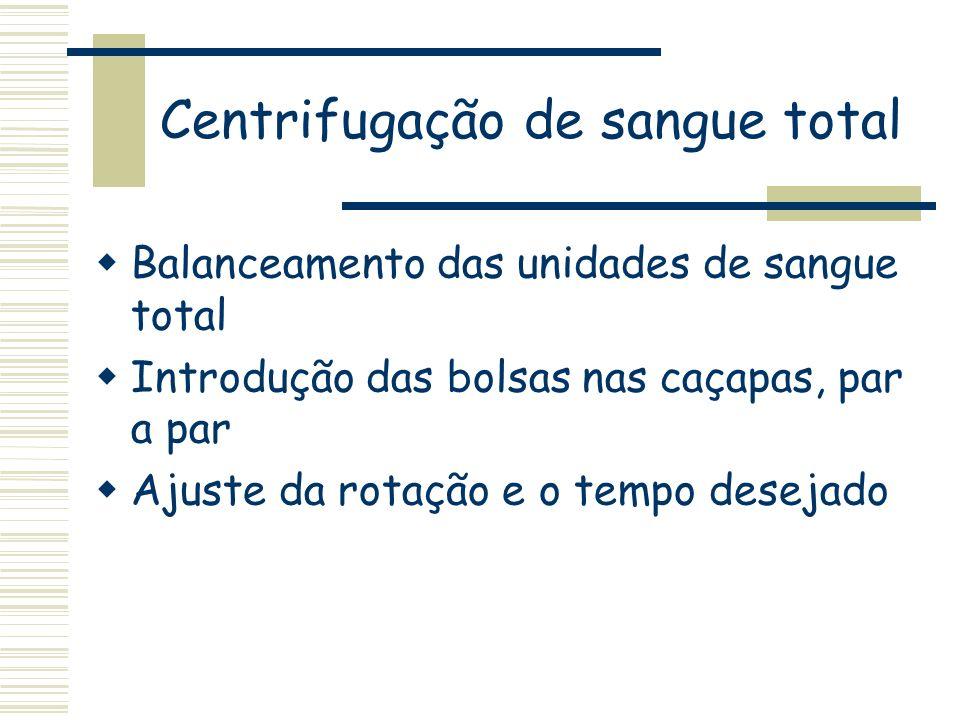 Centrifugação de sangue total Balanceamento das unidades de sangue total Introdução das bolsas nas caçapas, par a par Ajuste da rotação e o tempo dese