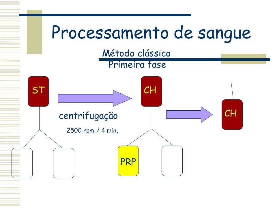 centrifugação 2500 rpm / 4 min. CH STCH PRP Método clássico Primeira fase Processamento de sangue