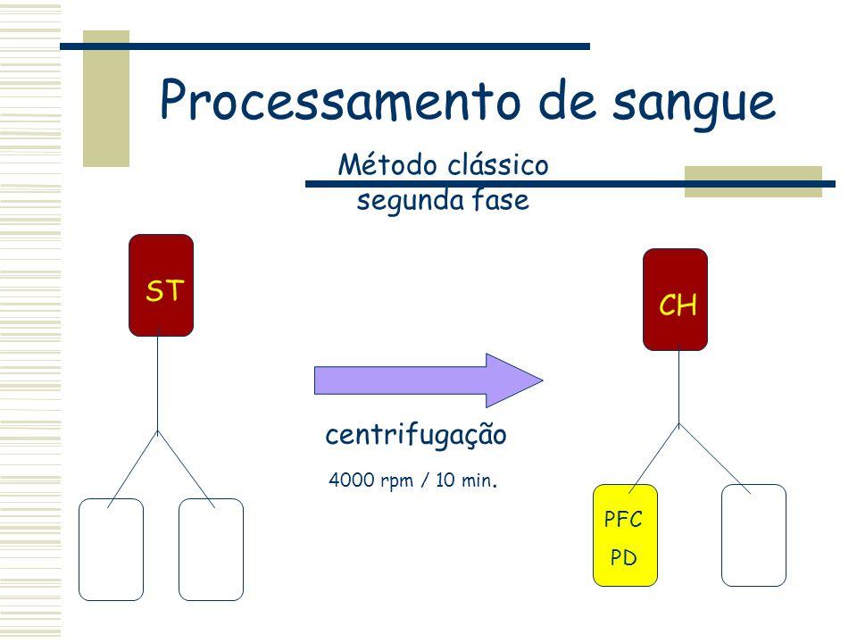 ST centrifugação CH PFC PD 4000 rpm / 10 min. Método clássico segunda fase Processamento de sangue