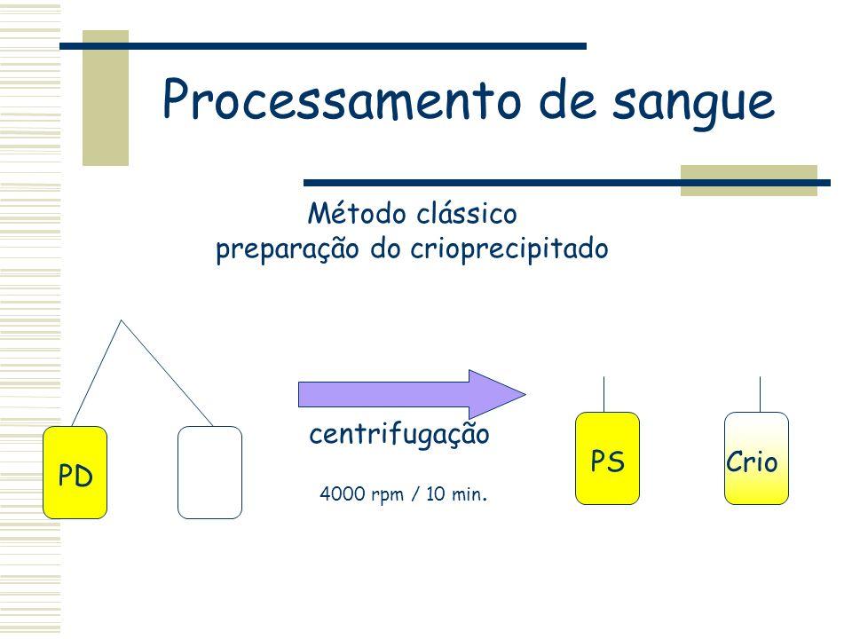 centrifugação 4000 rpm / 10 min. PD PSCrio Método clássico preparação do crioprecipitado Processamento de sangue