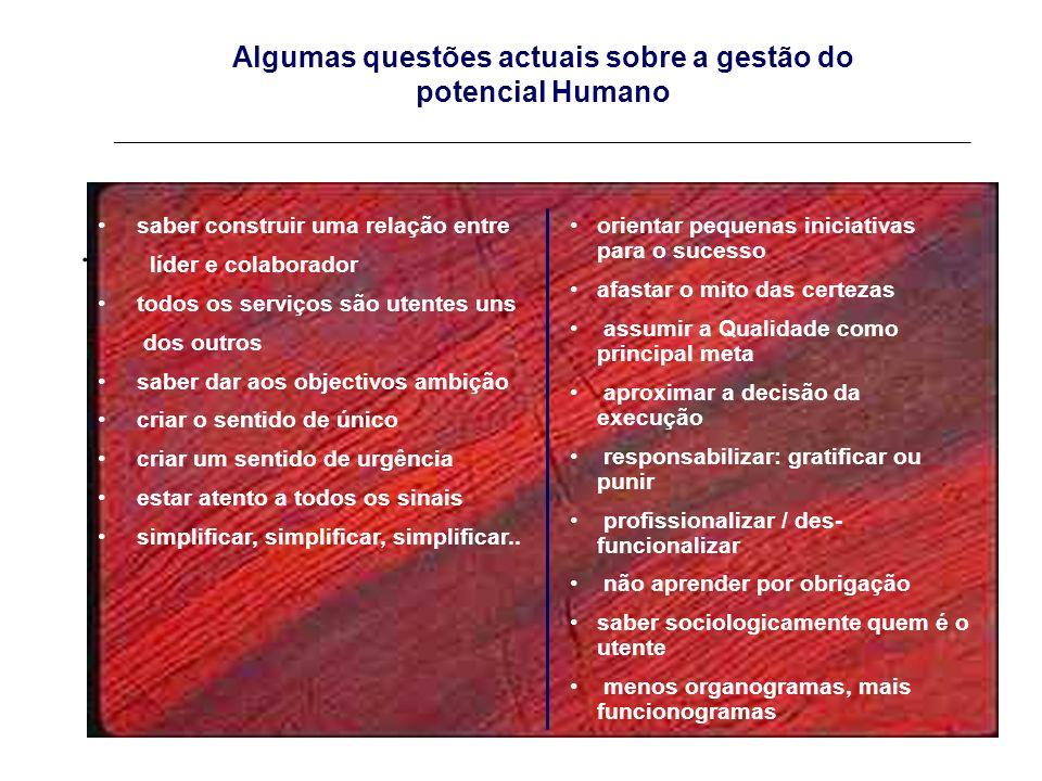 14 Algumas questões actuais sobre a gestão do potencial Humano ___________________________________________________________. orientar pequenas iniciati