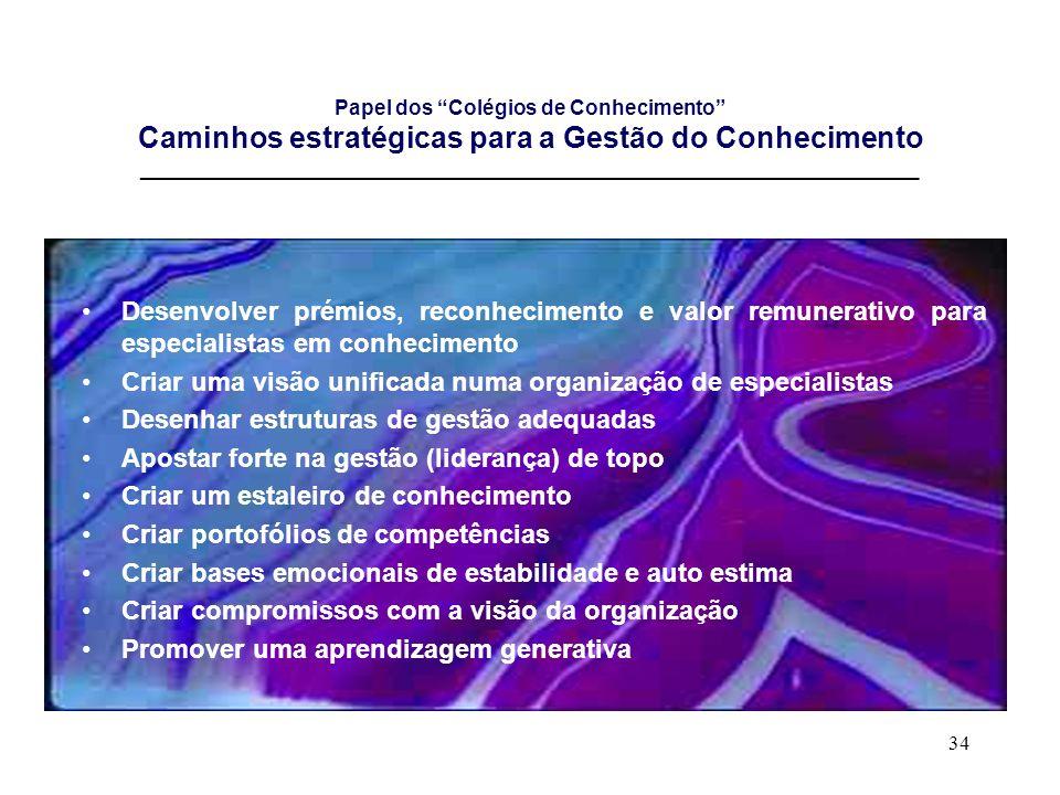 34 Papel dos Colégios de Conhecimento Caminhos estratégicas para a Gestão do Conhecimento ____________________________________________________________