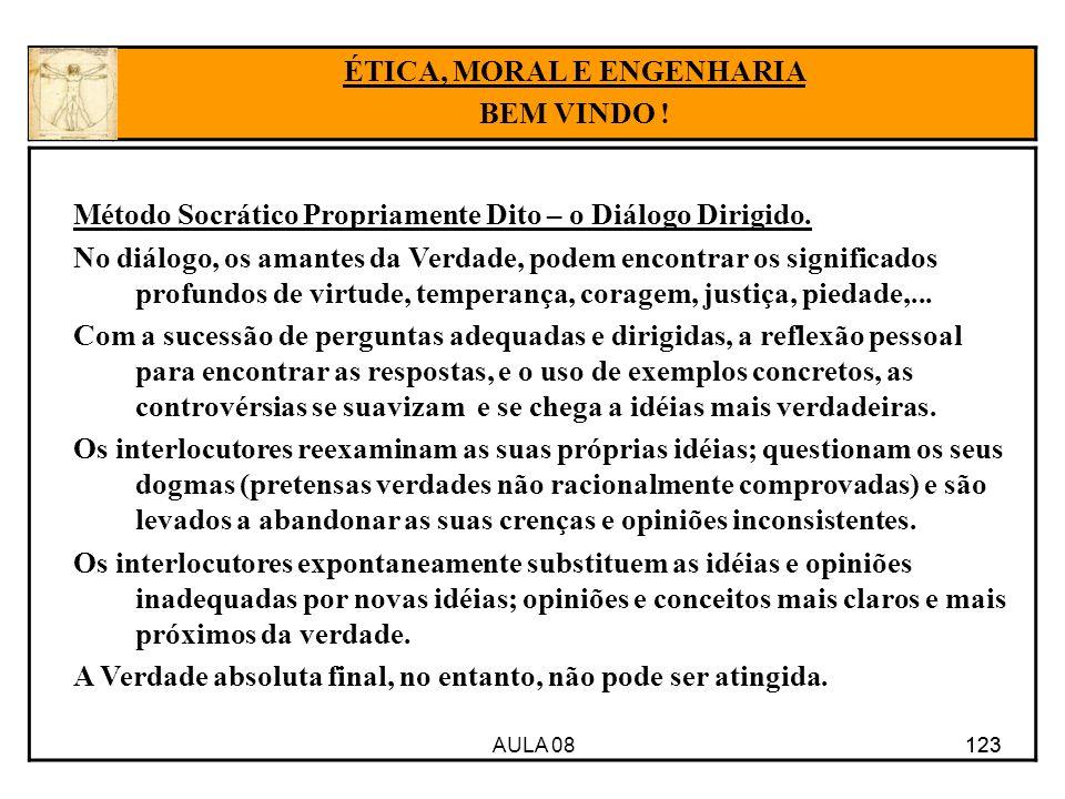 AULA 08 123 Método Socrático Propriamente Dito – o Diálogo Dirigido.