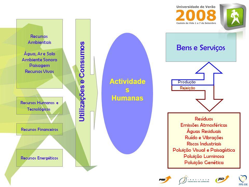 Melhor Desenvolvimento Ambiental é o que para a maior produção de um determinado serviço conduz a uma menor utilização de recursos ambientais.