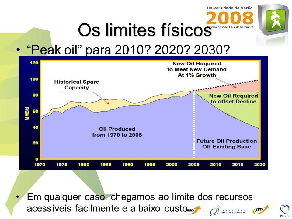 Os limites físicos Peak oil para 2010? 2020? 2030? Em qualquer caso, chegamos ao limite dos recursos acessíveis facilmente e a baixo custo.