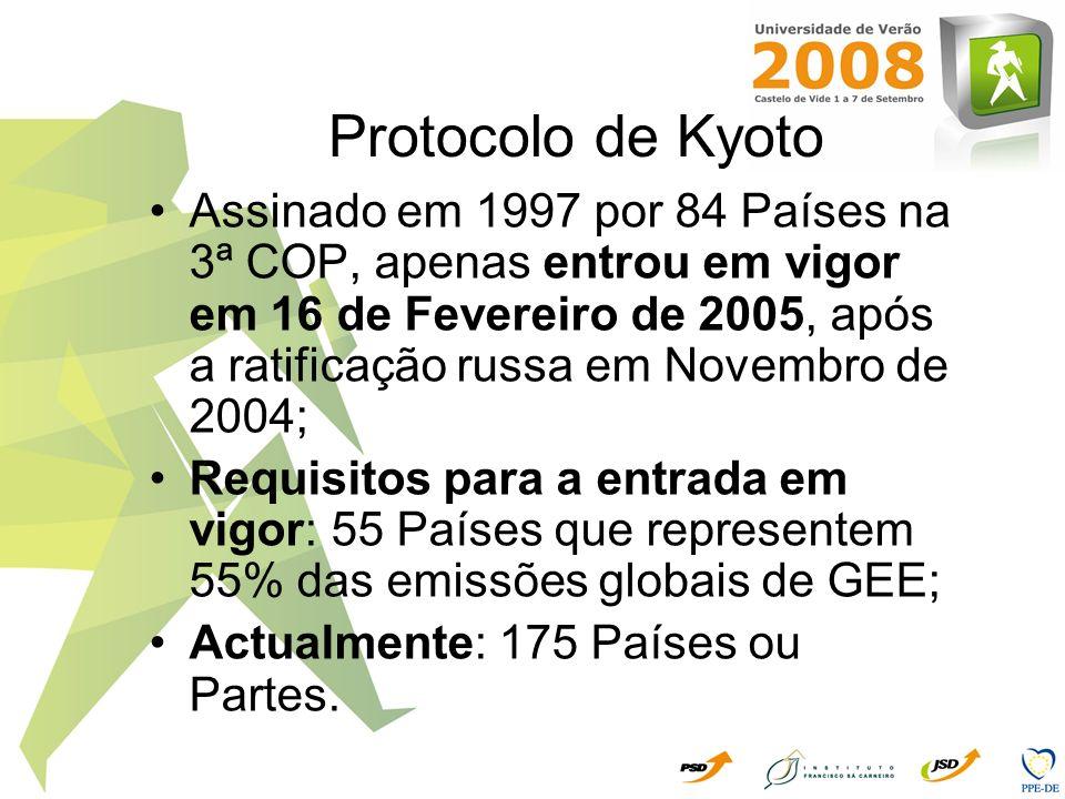 Protocolo de Kyoto Assinado em 1997 por 84 Países na 3ª COP, apenas entrou em vigor em 16 de Fevereiro de 2005, após a ratificação russa em Novembro d