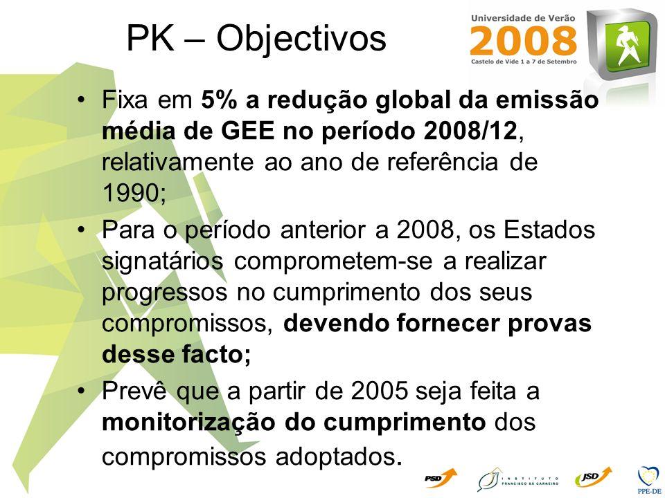 PK – Objectivos Fixa em 5% a redução global da emissão média de GEE no período 2008/12, relativamente ao ano de referência de 1990; Para o período ant