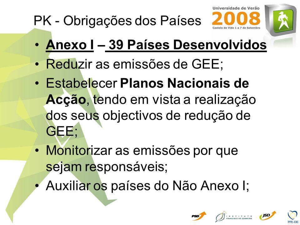 PK - Obrigações dos Países Anexo I – 39 Países Desenvolvidos Reduzir as emissões de GEE; Estabelecer Planos Nacionais de Acção, tendo em vista a reali