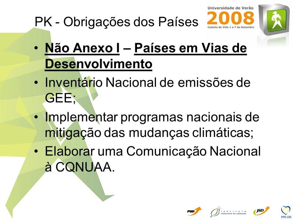 PK - Obrigações dos Países Não Anexo I – Países em Vias de Desenvolvimento Inventário Nacional de emissões de GEE; Implementar programas nacionais de