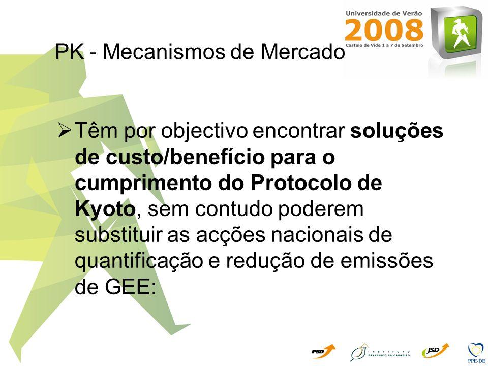 PK - Mecanismos de Mercado Têm por objectivo encontrar soluções de custo/benefício para o cumprimento do Protocolo de Kyoto, sem contudo poderem subst