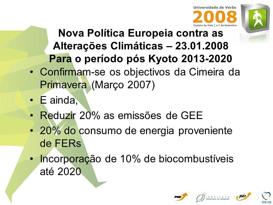 Nova Política Europeia contra as Alterações Climáticas – 23.01.2008 Para o período pós Kyoto 2013-2020 Confirmam-se os objectivos da Cimeira da Primav