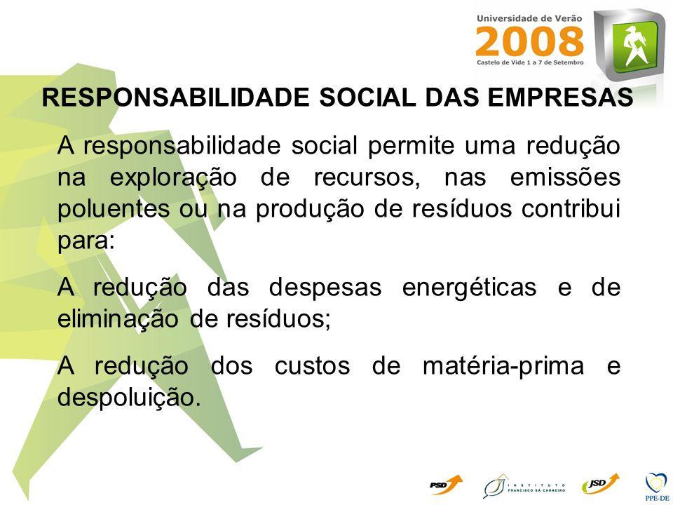 A responsabilidade social permite uma redução na exploração de recursos, nas emissões poluentes ou na produção de resíduos contribui para: A redução d