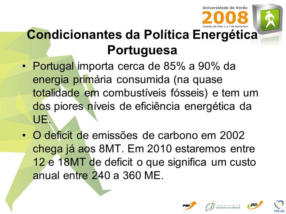 Condicionantes da Política Energética Portuguesa Portugal importa cerca de 85% a 90% da energia primária consumida (na quase totalidade em combustívei
