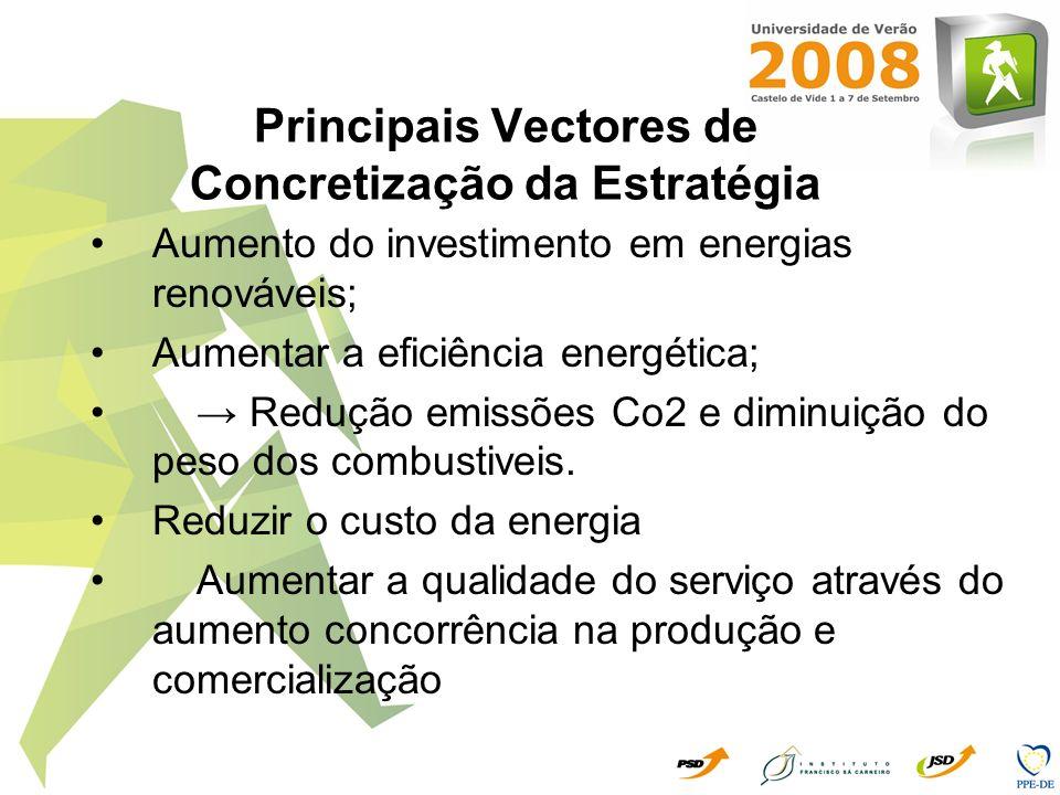 Principais Vectores de Concretização da Estratégia Aumento do investimento em energias renováveis; Aumentar a eficiência energética; Redução emissões