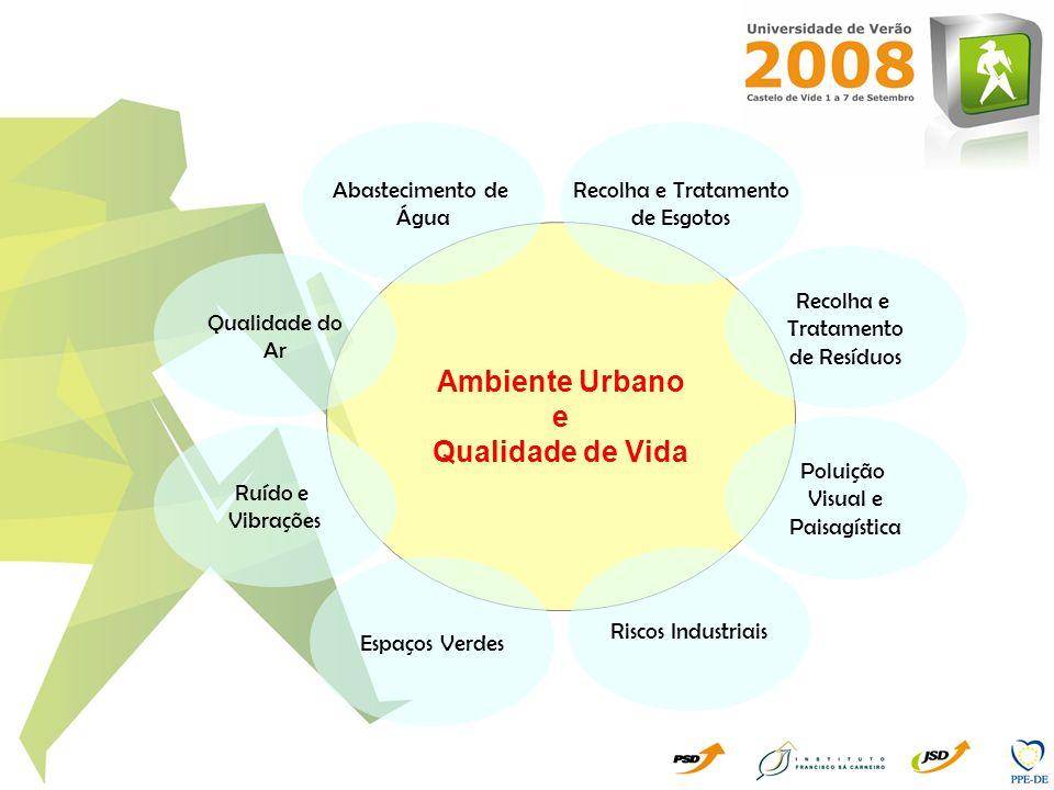 Ambiente Urbano e Qualidade de Vida Recolha e Tratamento de Resíduos Poluição Visual e Paisagística Ruído e Vibrações Abastecimento de Água Recolha e