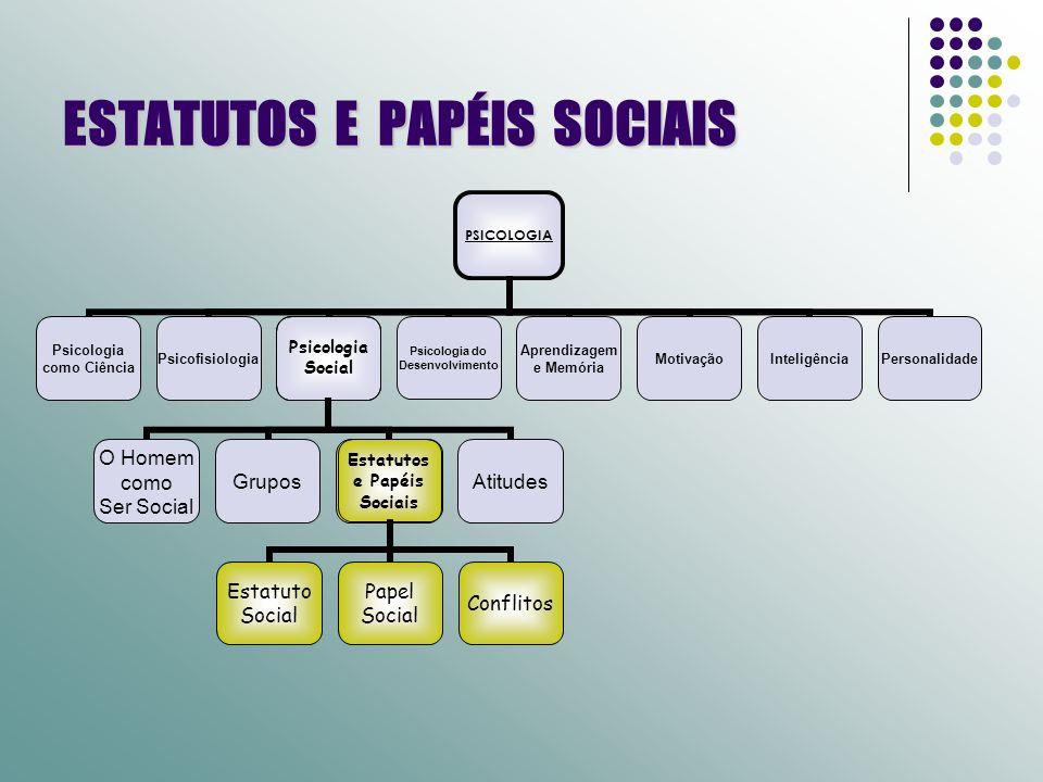 ESTATUTOS E PAPÉIS SOCIAIS PSICOLOGIA Psicologia como Ciência Psicofisiologia Psicologia Social Psicologia do Desenvolvimento Aprendizagem e Memória M