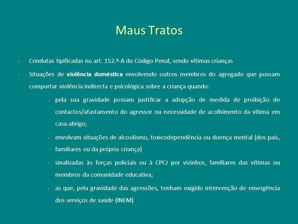 Maus Tratos -Condutas tipificadas no art. 152.º-A do Código Penal, sendo vítimas crianças -Situações de violência doméstica envolvendo outros membros