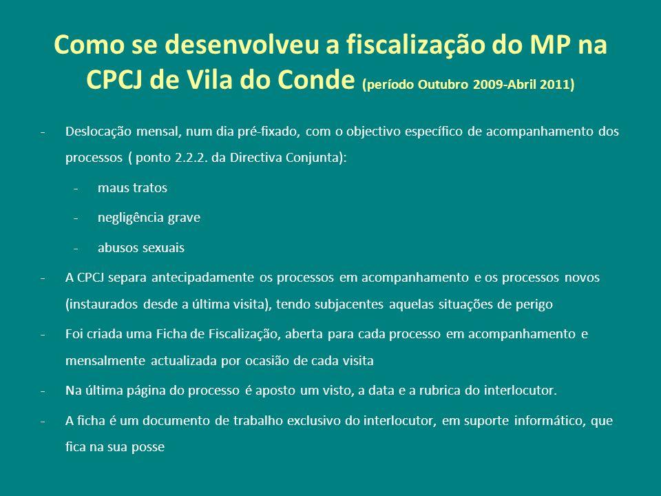 Como se desenvolveu a fiscalização do MP na CPCJ de Vila do Conde (período Outubro 2009-Abril 2011) -Deslocação mensal, num dia pré-fixado, com o obje