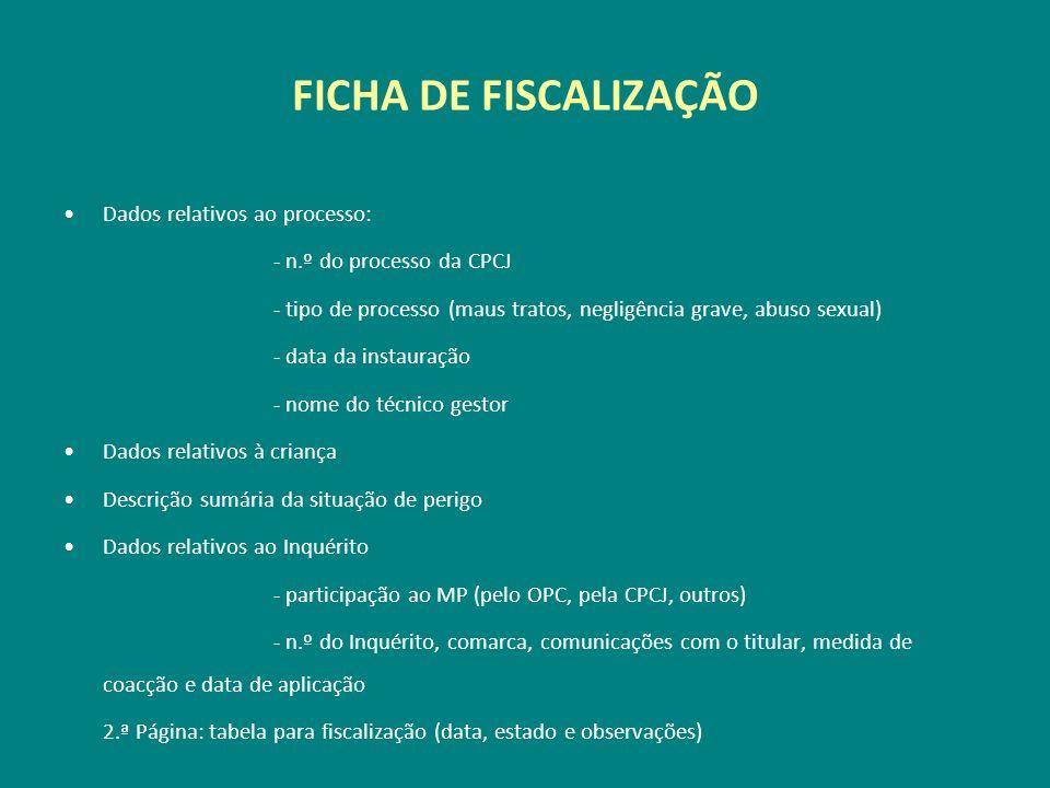 FICHA DE FISCALIZAÇÃO Dados relativos ao processo: - n.º do processo da CPCJ - tipo de processo (maus tratos, negligência grave, abuso sexual) - data
