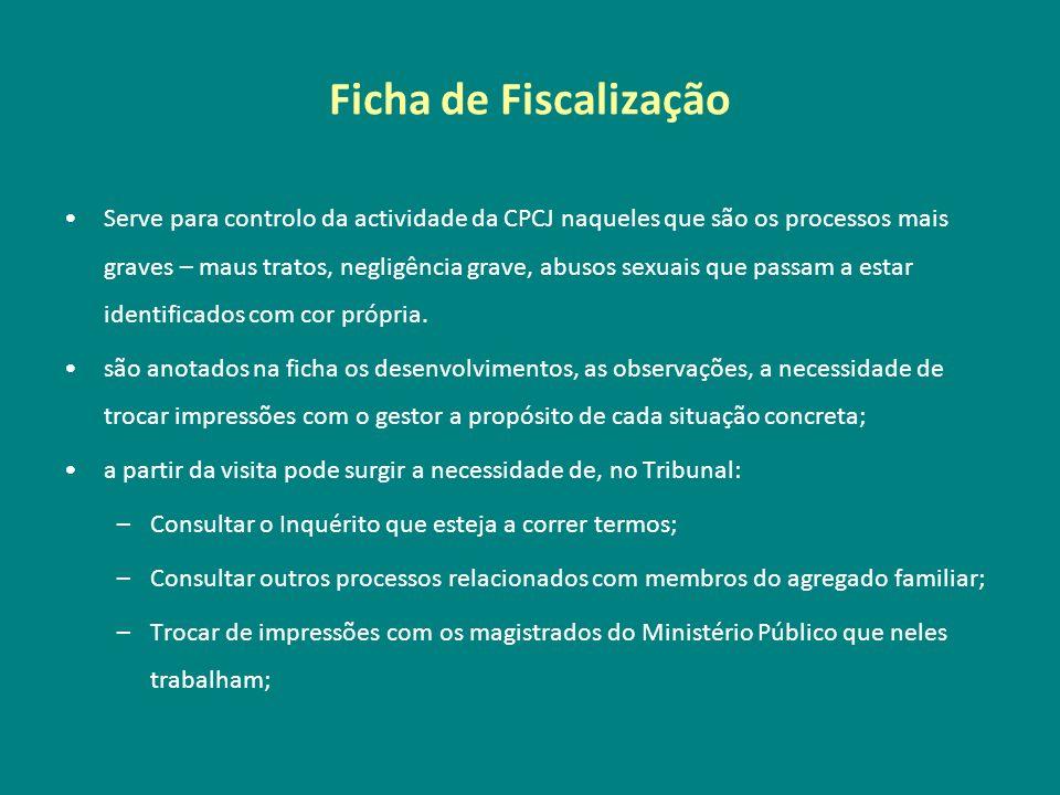Ficha de Fiscalização Serve para controlo da actividade da CPCJ naqueles que são os processos mais graves – maus tratos, negligência grave, abusos sex