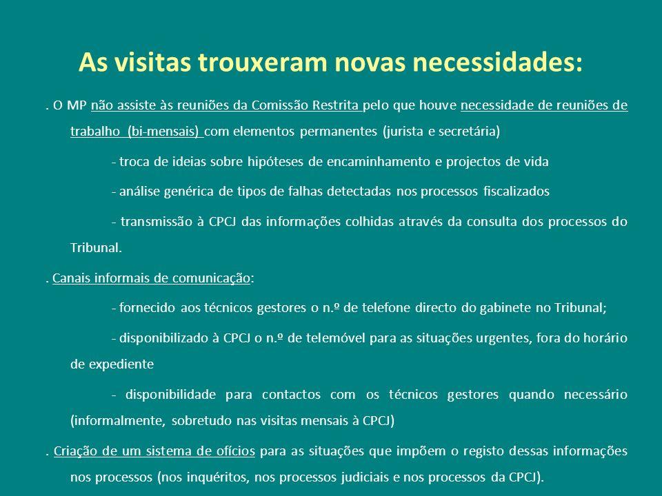 As visitas trouxeram novas necessidades:. O MP não assiste às reuniões da Comissão Restrita pelo que houve necessidade de reuniões de trabalho (bi-men