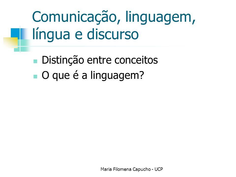 Comunicação, linguagem, língua e discurso Distinção entre conceitos O que é a linguagem? Maria Filomena Capucho - UCP