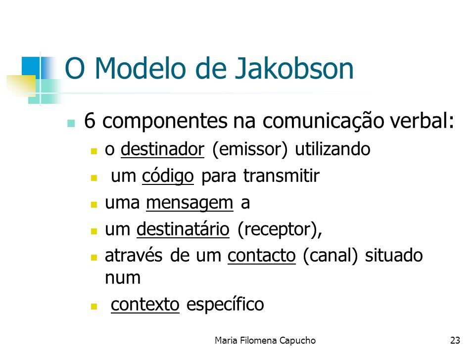 Maria Filomena Capucho23 O Modelo de Jakobson 6 componentes na comunicação verbal: o destinador (emissor) utilizando um código para transmitir uma men