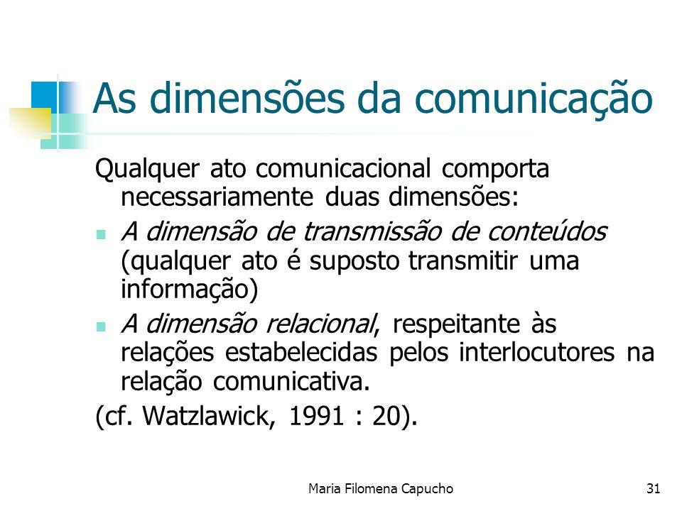 Maria Filomena Capucho31 As dimensões da comunicação Qualquer ato comunicacional comporta necessariamente duas dimensões: A dimensão de transmissão de