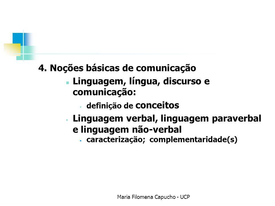 4. Noções básicas de comunicação Linguagem, língua, discurso e comunicação: definição de conceitos Linguagem verbal, linguagem paraverbal e linguagem