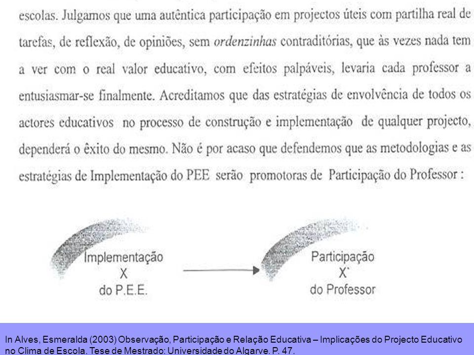 In Alves, Esmeralda (2003) Observação, Participação e Relação Educativa – Implicações do Projecto Educativo no Clima de Escola. Tese de Mestrado: Univ