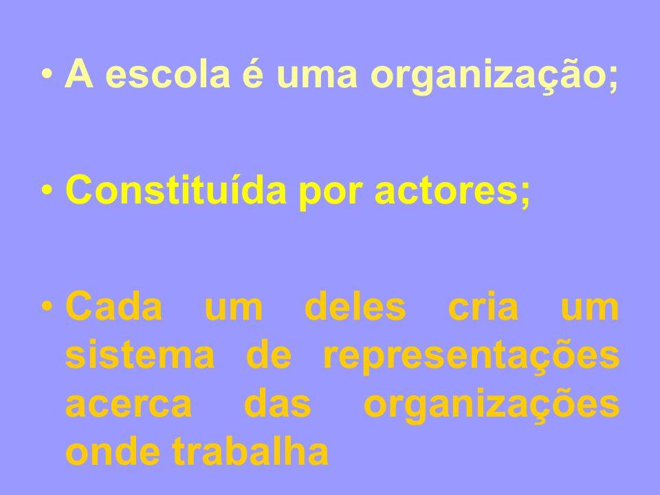 A escola é uma organização; Constituída por actores; Cada um deles cria um sistema de representações acerca das organizações onde trabalha
