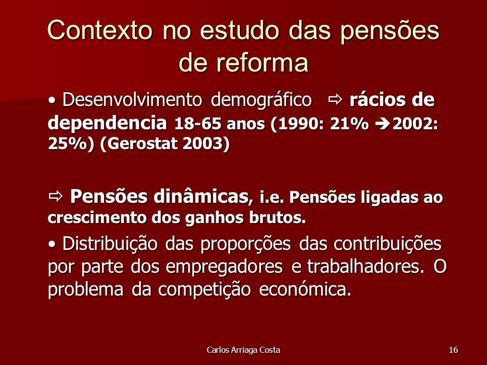 Carlos Arriaga Costa16 Contexto no estudo das pensões de reforma Desenvolvimento demográfico rácios de dependencia 18-65 anos (1990: 21% 2002: 25%) (Gerostat 2003) Desenvolvimento demográfico rácios de dependencia 18-65 anos (1990: 21% 2002: 25%) (Gerostat 2003) Pensões dinâmicas, i.e.