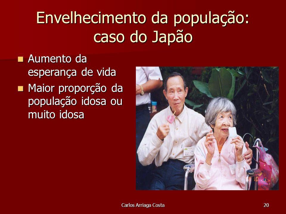 Carlos Arriaga Costa20 Envelhecimento da população: caso do Japão Aumento da esperança de vida Aumento da esperança de vida Maior proporção da população idosa ou muito idosa Maior proporção da população idosa ou muito idosa