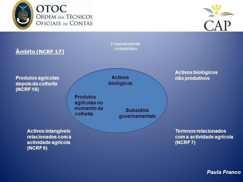 Enquadramento contabilístico Activos biológicos Produtos agrícolas no momento da colheita Subsídios governamentais Âmbito (NCRF 17) Produtos agrícolas