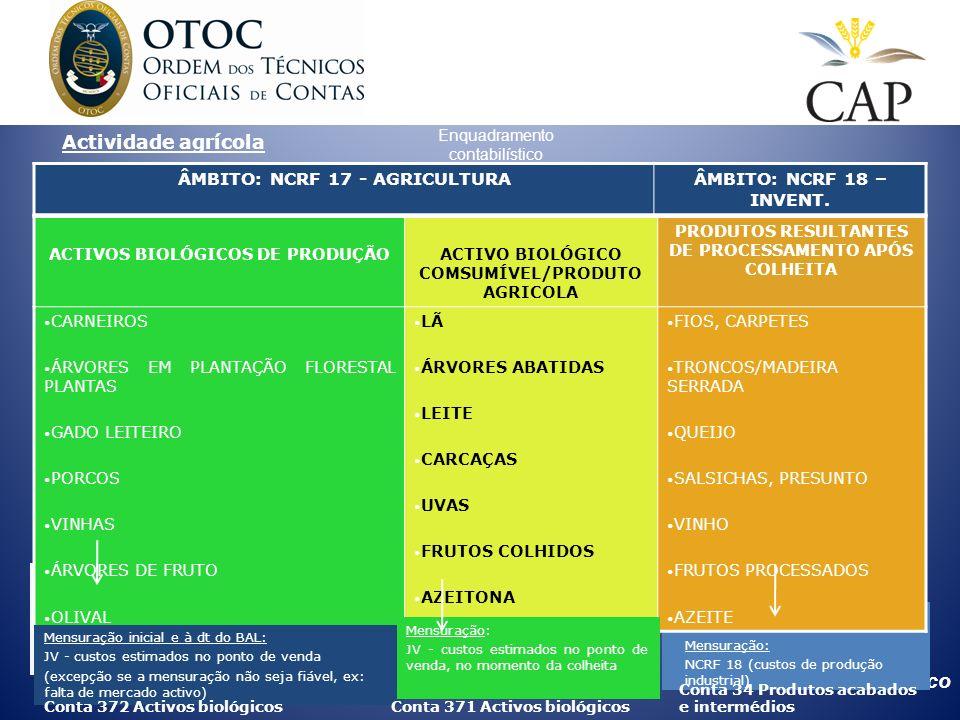 Enquadramento contabilístico Actividade agrícola ACTIVOS BIOLÓGICOS DE PRODUÇÃOACTIVO BIOLÓGICO COMSUMÍVEL/PRODUTO AGRICOLA PRODUTOS RESULTANTES DE PR