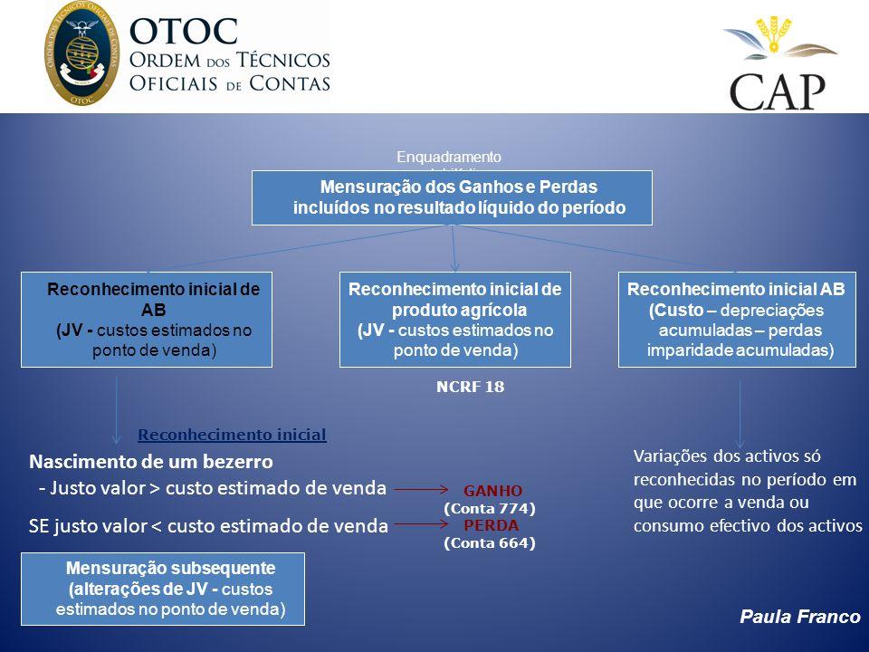 Paula Franco Enquadramento contabilístico Reconhecimento inicial de AB (JV - custos estimados no ponto de venda) Mensuração dos Ganhos e Perdas incluí