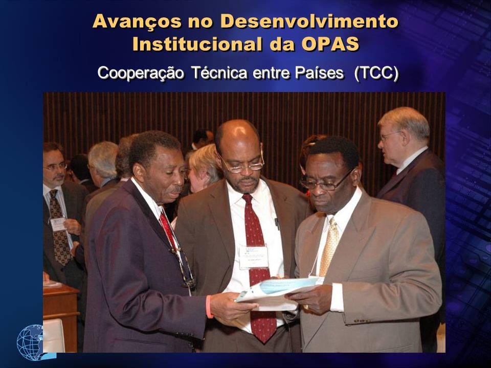 Organização Pan-Americana da Saúde Avanços no Desenvolvimento Institucional da OPAS Cooperação Técnica entre Países (TCC) Cooperação Técnica entre Países (TCC)