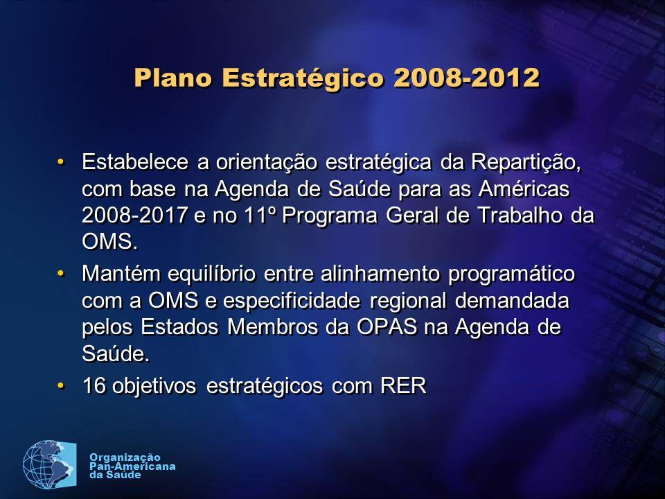 Organização Pan-Americana da Saúde Plano Estratégico 2008-2012 Estabelece a orientação estratégica da Repartição, com base na Agenda de Saúde para as Américas 2008-2017 e no 11º Programa Geral de Trabalho da OMS.