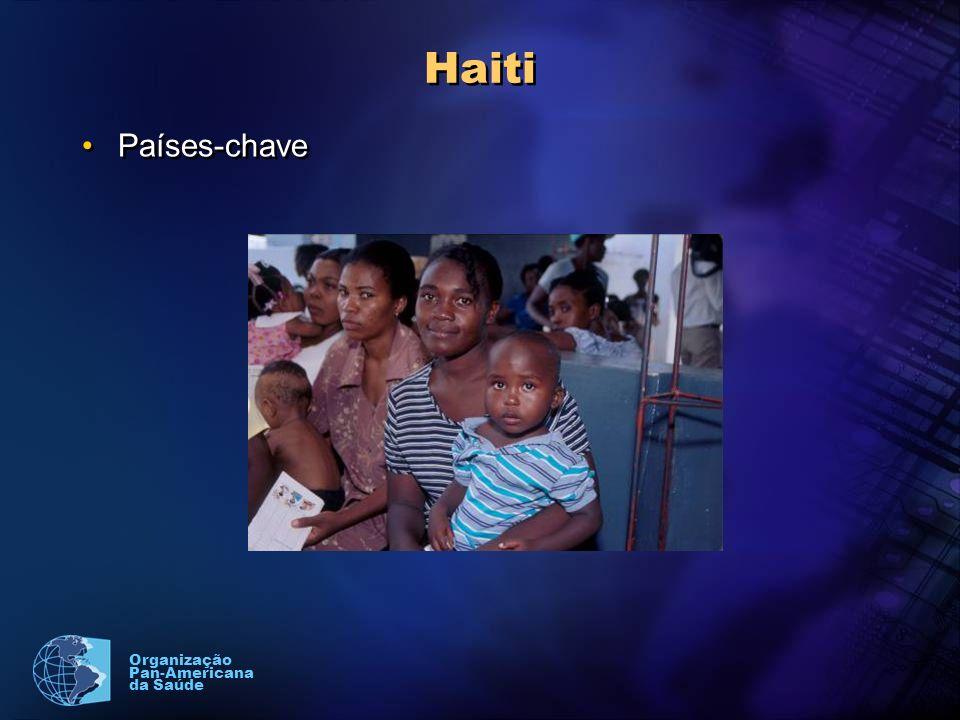 Organização Pan-Americana da Saúde Haiti Países-chave