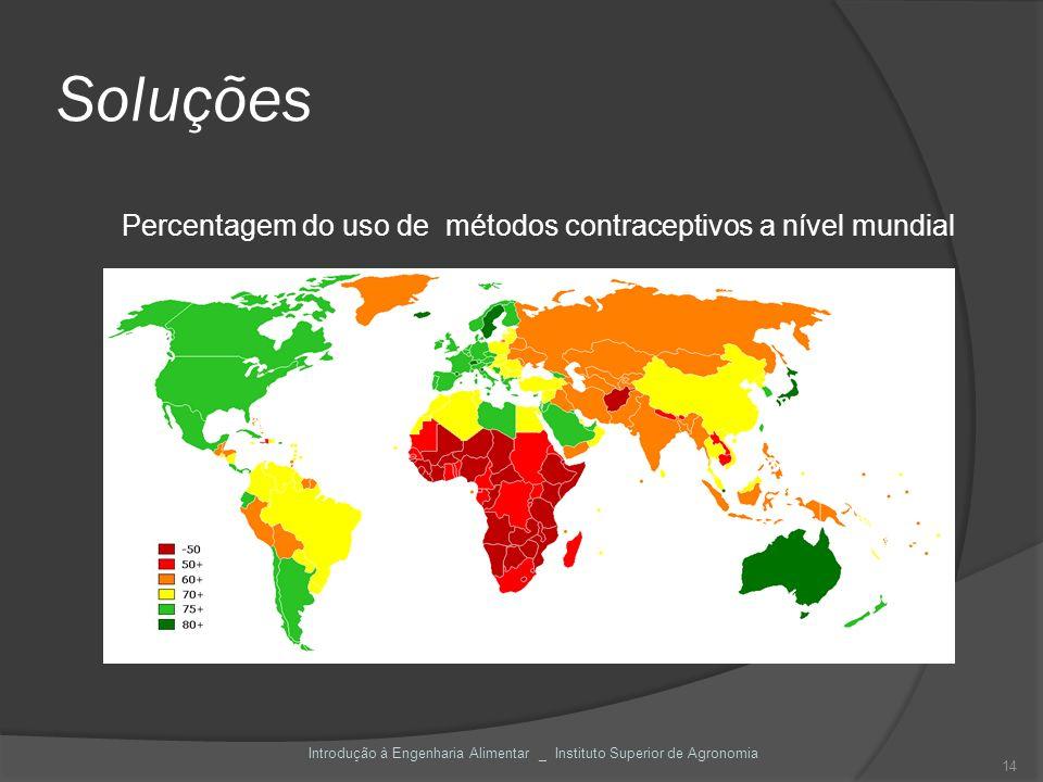 Soluções 14 Percentagem do uso de métodos contraceptivos a nível mundial Introdução à Engenharia Alimentar _ Instituto Superior de Agronomia