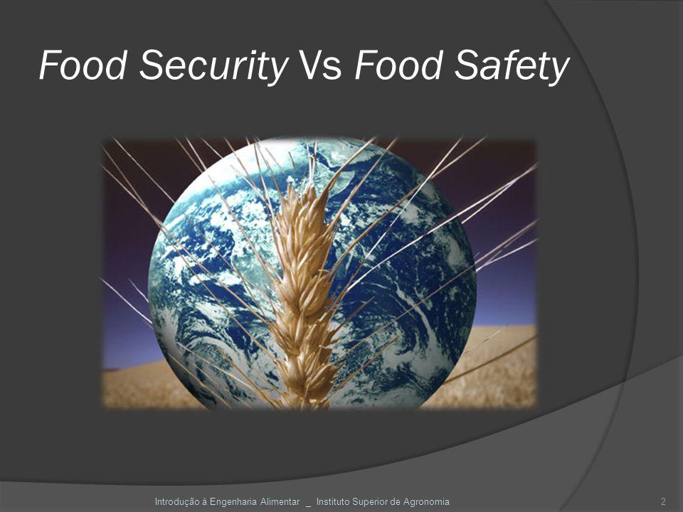 Food Security Vs Food Safety 2Introdução à Engenharia Alimentar _ Instituto Superior de Agronomia
