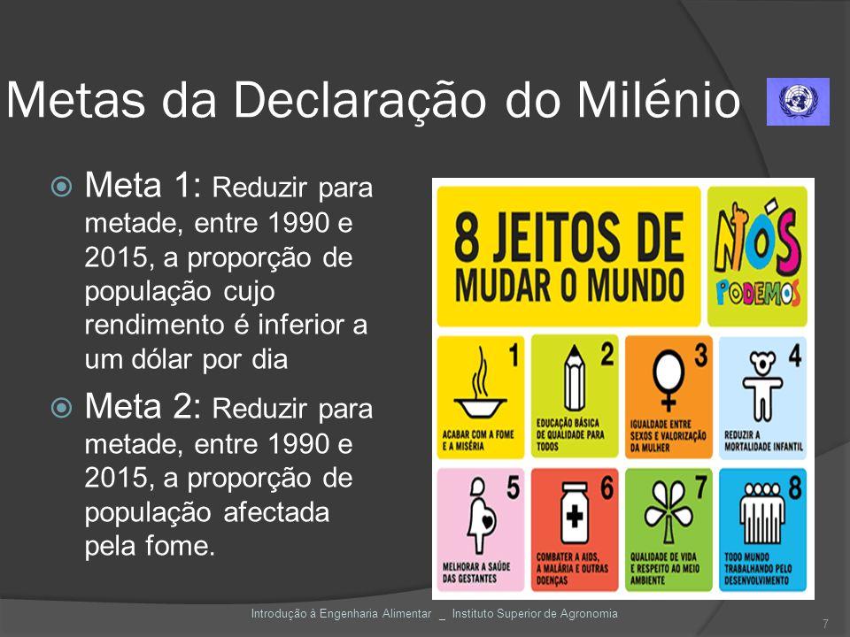 Metas da Declaração do Milénio Meta 1: Reduzir para metade, entre 1990 e 2015, a proporção de população cujo rendimento é inferior a um dólar por dia
