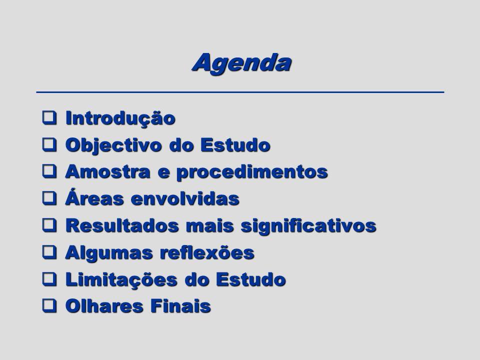 Agenda Introdução Introdução Objectivo do Estudo Objectivo do Estudo Amostra e procedimentos Amostra e procedimentos Áreas envolvidas Áreas envolvidas