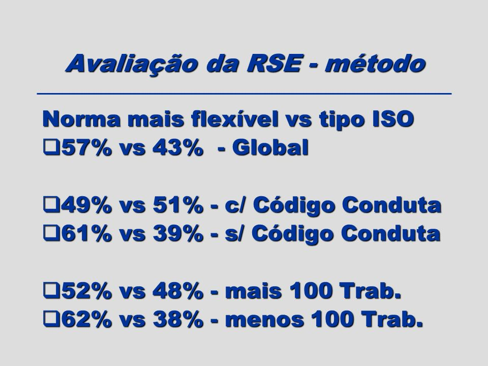 Norma mais flexível vs tipo ISO 57% vs 43% - Global 57% vs 43% - Global 49% vs 51% - c/ Código Conduta 49% vs 51% - c/ Código Conduta 61% vs 39% - s/