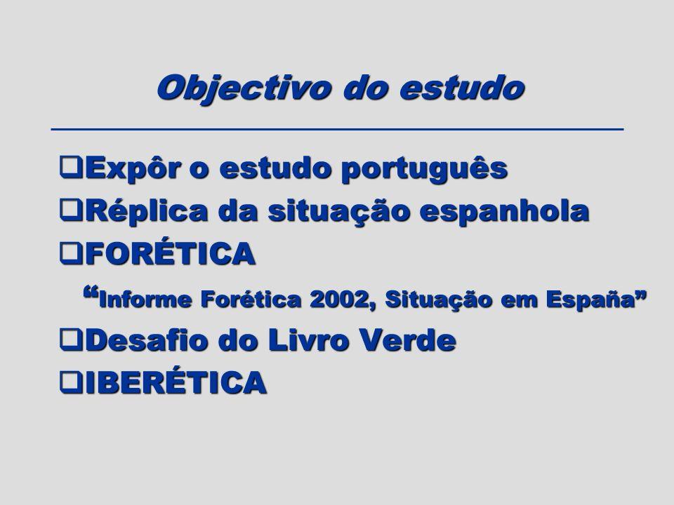 Objectivo do estudo Expôr o estudo português Expôr o estudo português Réplica da situação espanhola Réplica da situação espanhola FORÉTICA FORÉTICA In